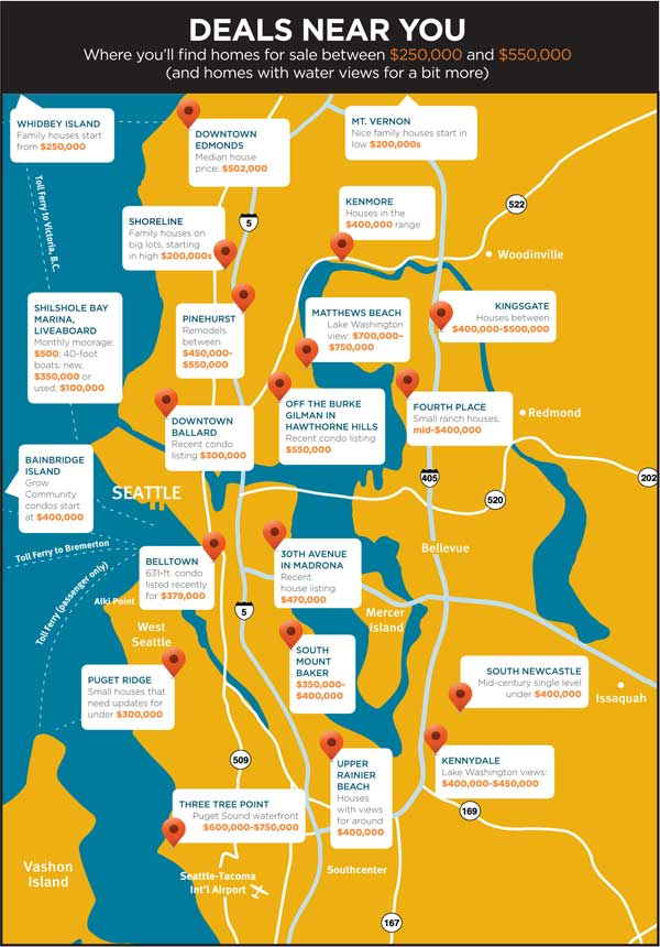the most affordable neighborhoods in seattle seattle magazine